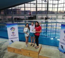 Првенство града Београда у пливању